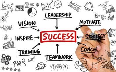 Strategie, Leiderschap & Organisatie in de praktijk